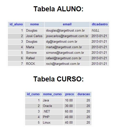 A consulta busca dados de determinadas tabelas 009126b988fcc